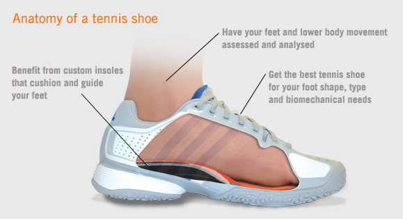 Novak Djokovic Insists On Insoles For Tennis Shoes