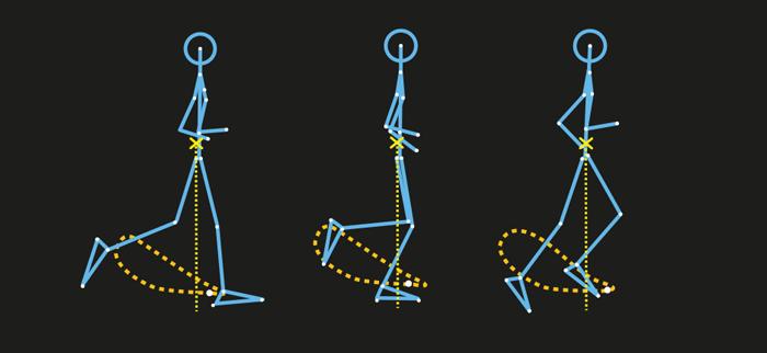 gait cycle data analysis