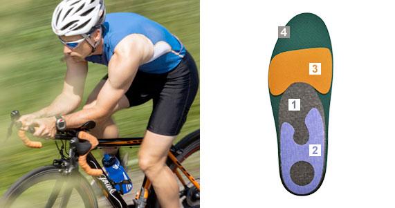 Custom Lite Low Volume (Race and Triathlon) Insoles