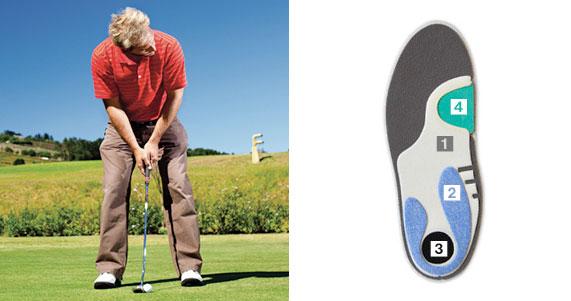 Custom Golf Insoles
