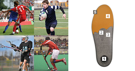 Custom Football, Rugby, Hocky & Lacrosse Insoles
