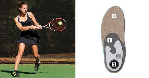 Custom Tennis, Squash & Badminton Insoles