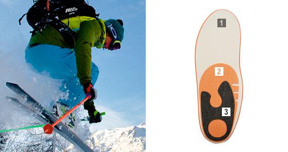 Custom Ski Insoles