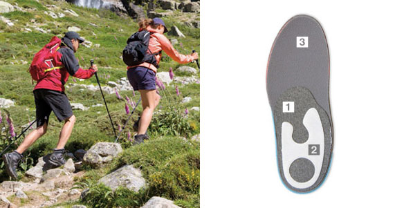 Custom Walking, Hiking & Trekking Insoles