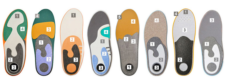 Sports Specific Insoles