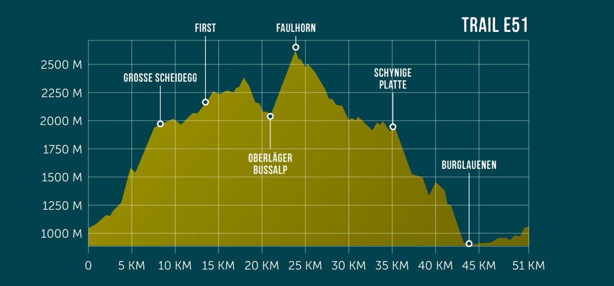 Eiger Trail 51